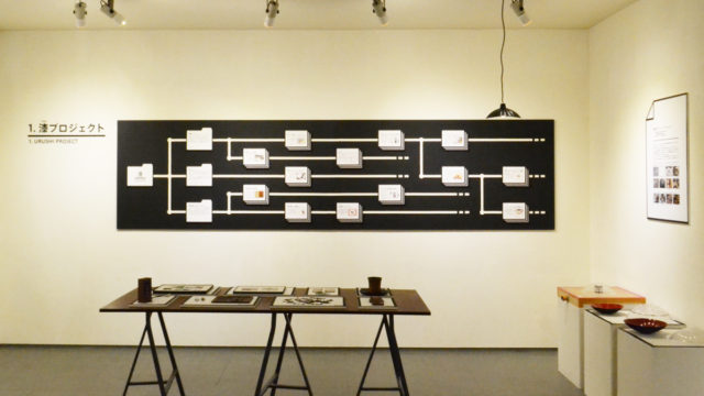 Repository -Log 01:Crafts-
